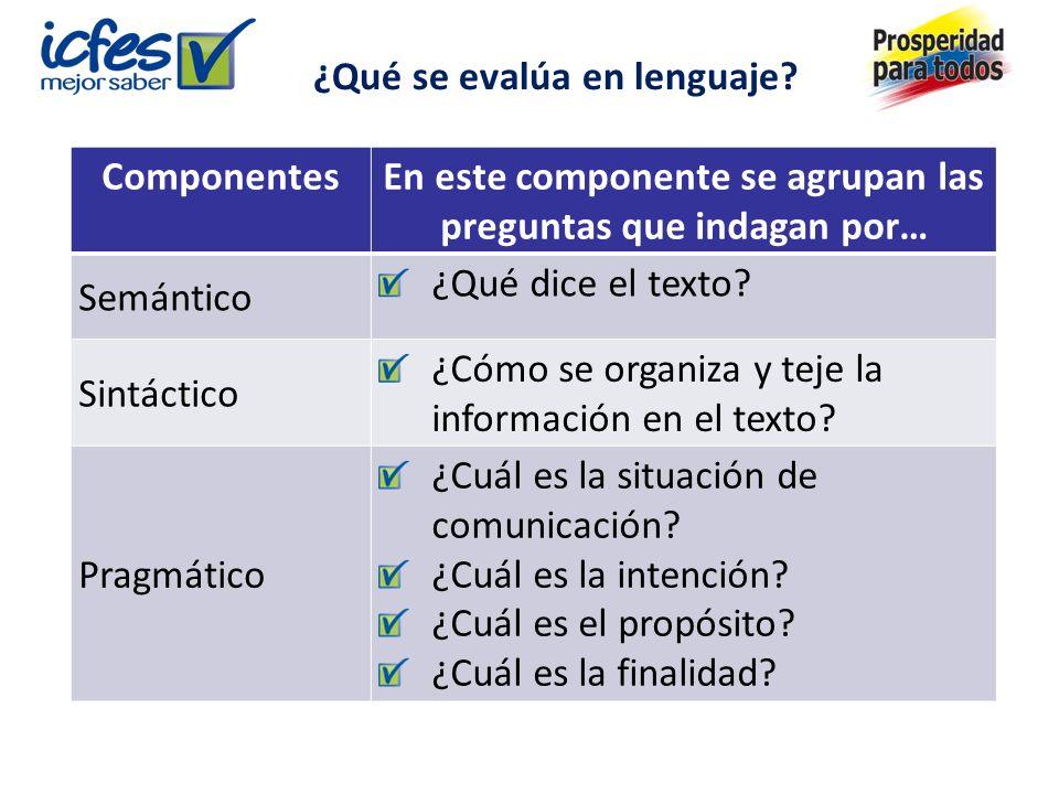 ¿Qué se evalúa en lenguaje Componentes