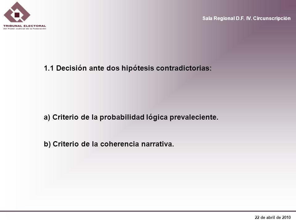 1.1 Decisión ante dos hipótesis contradictorias: