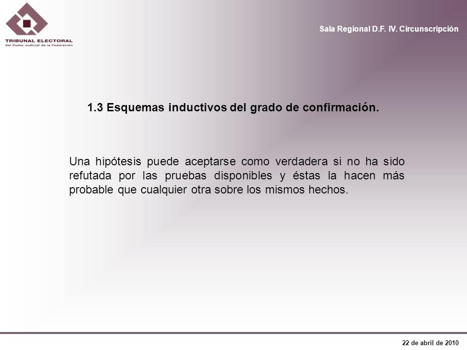 1.3 Esquemas inductivos del grado de confirmación.