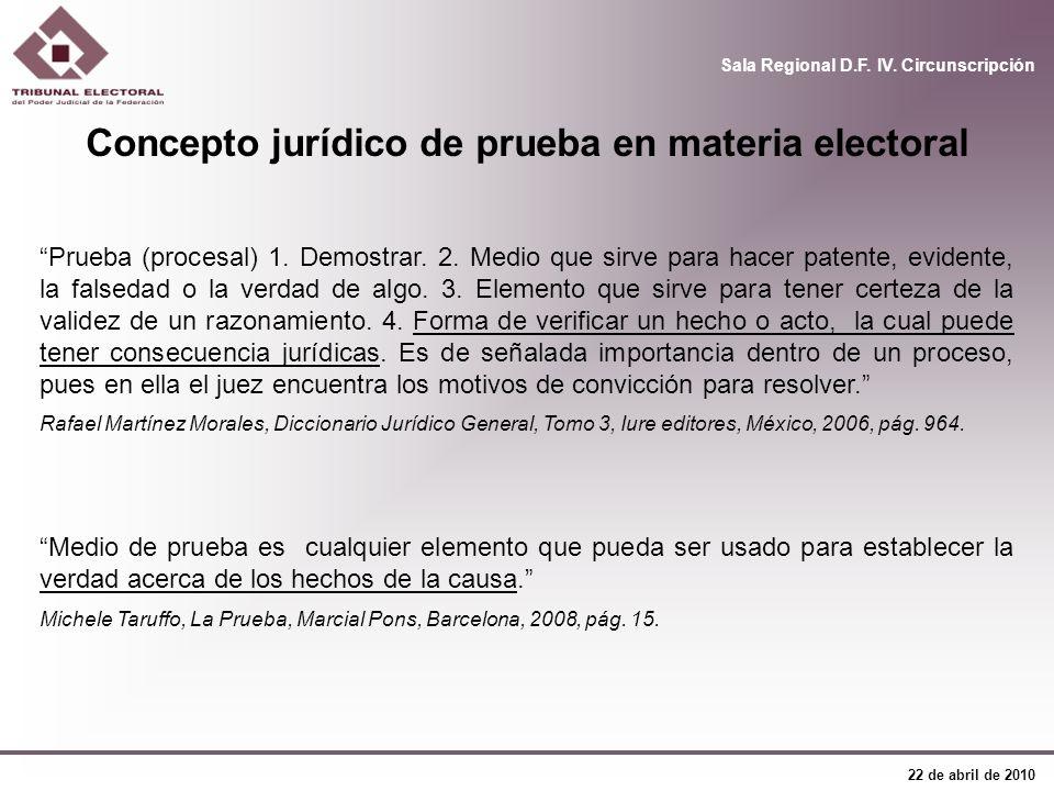 Concepto jurídico de prueba en materia electoral