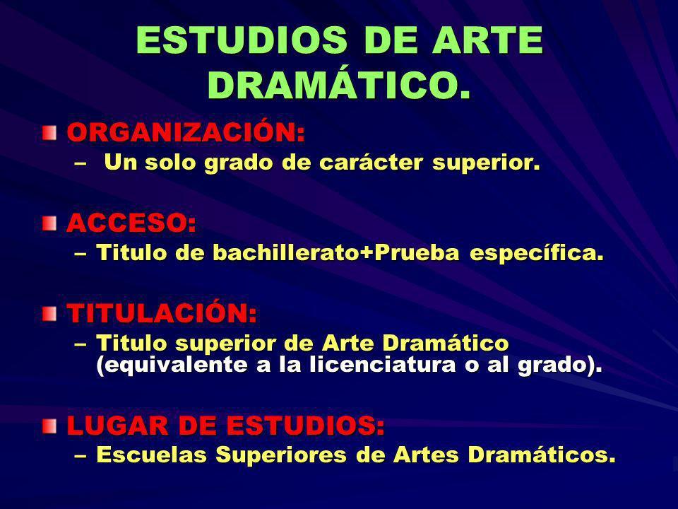 ESTUDIOS DE ARTE DRAMÁTICO.