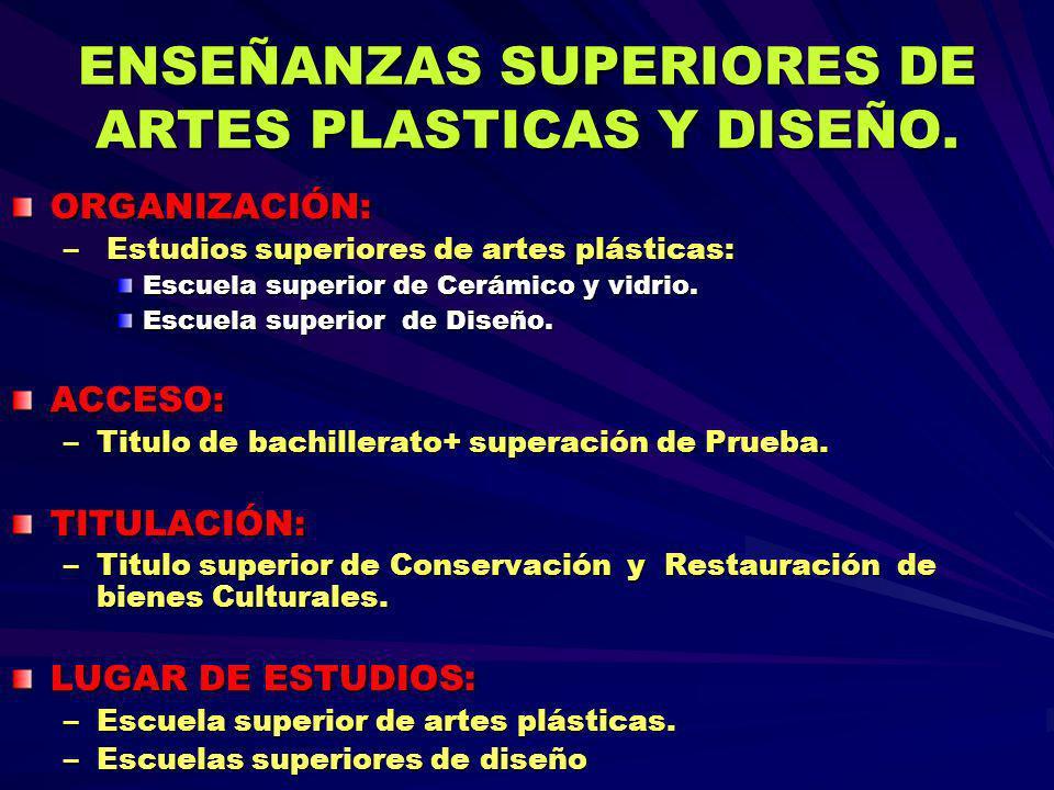 ENSEÑANZAS SUPERIORES DE ARTES PLASTICAS Y DISEÑO.