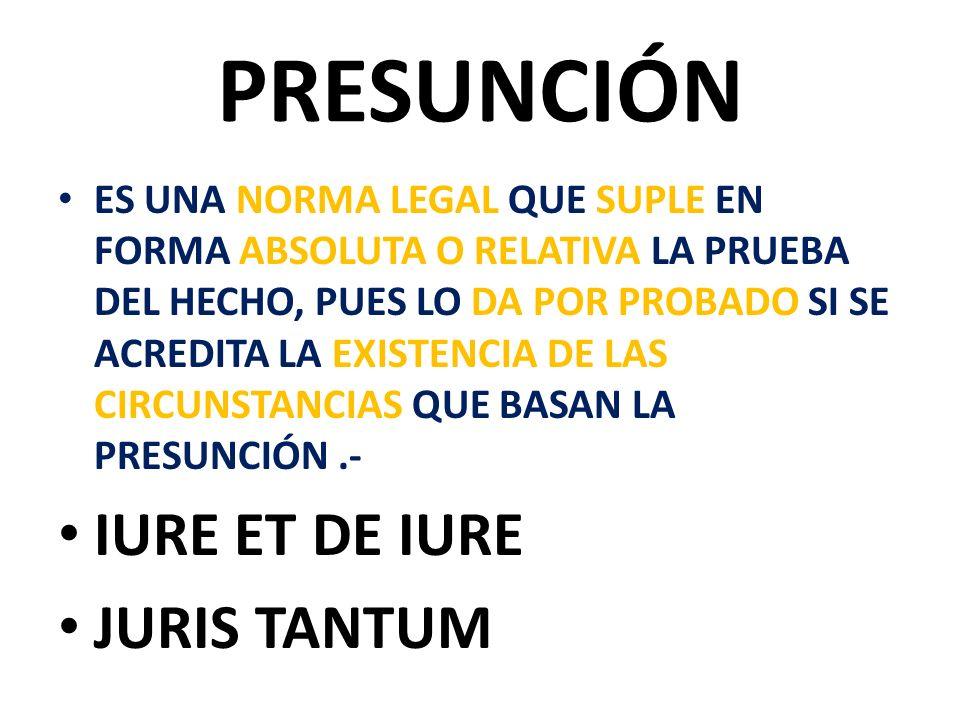 PRESUNCIÓN IURE ET DE IURE JURIS TANTUM