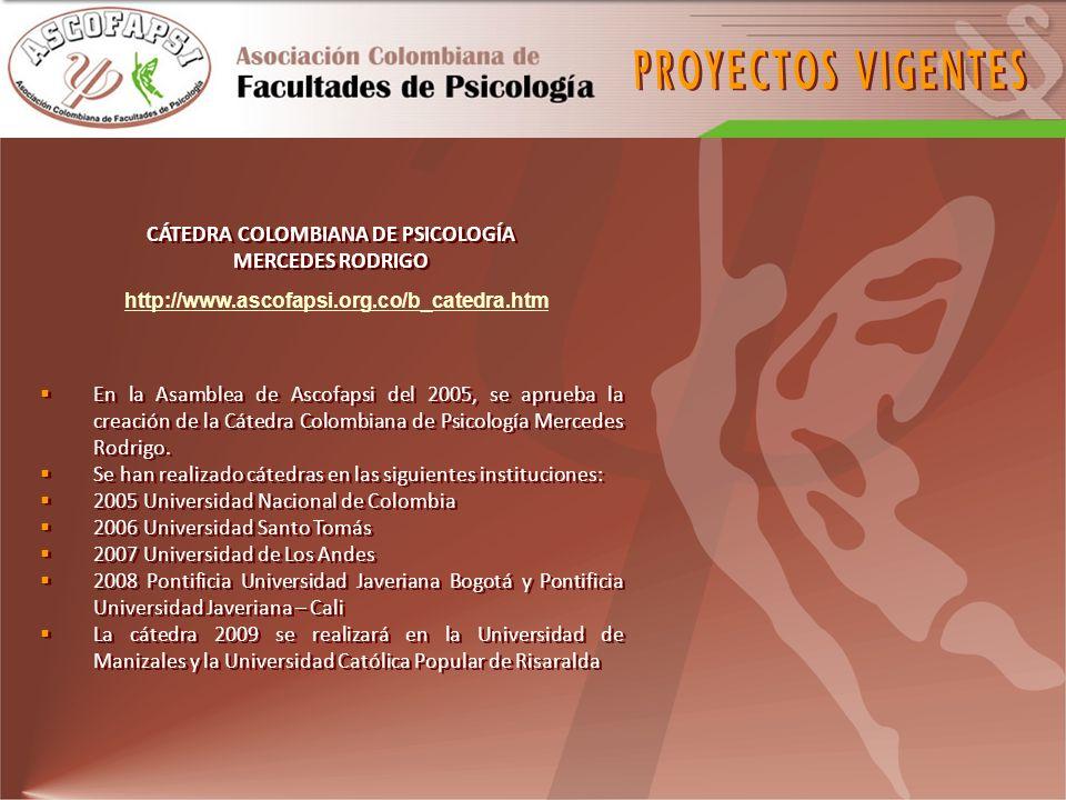 CÁTEDRA COLOMBIANA DE PSICOLOGÍA