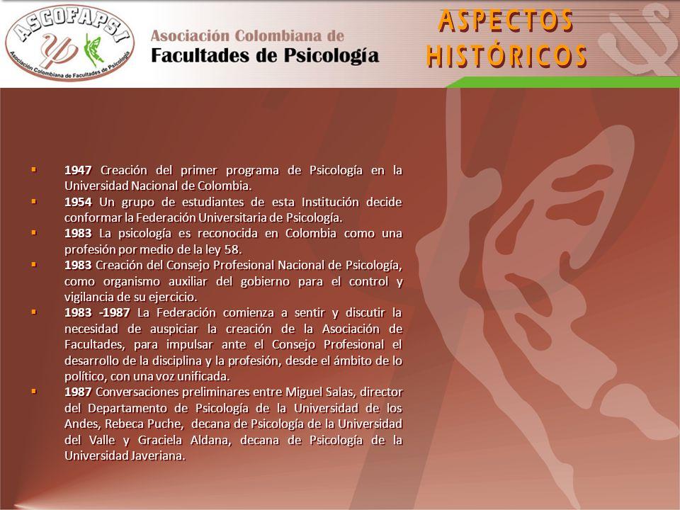 ASPECTOS HISTÓRICOS. 1947 Creación del primer programa de Psicología en la Universidad Nacional de Colombia.