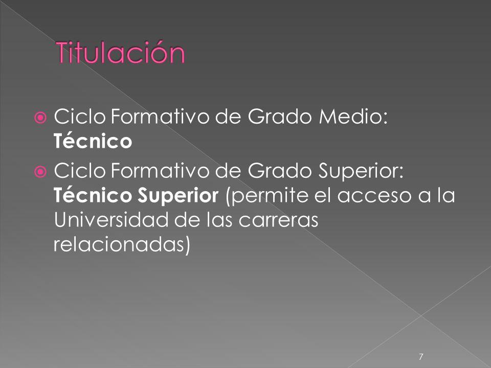 Titulación Ciclo Formativo de Grado Medio: Técnico