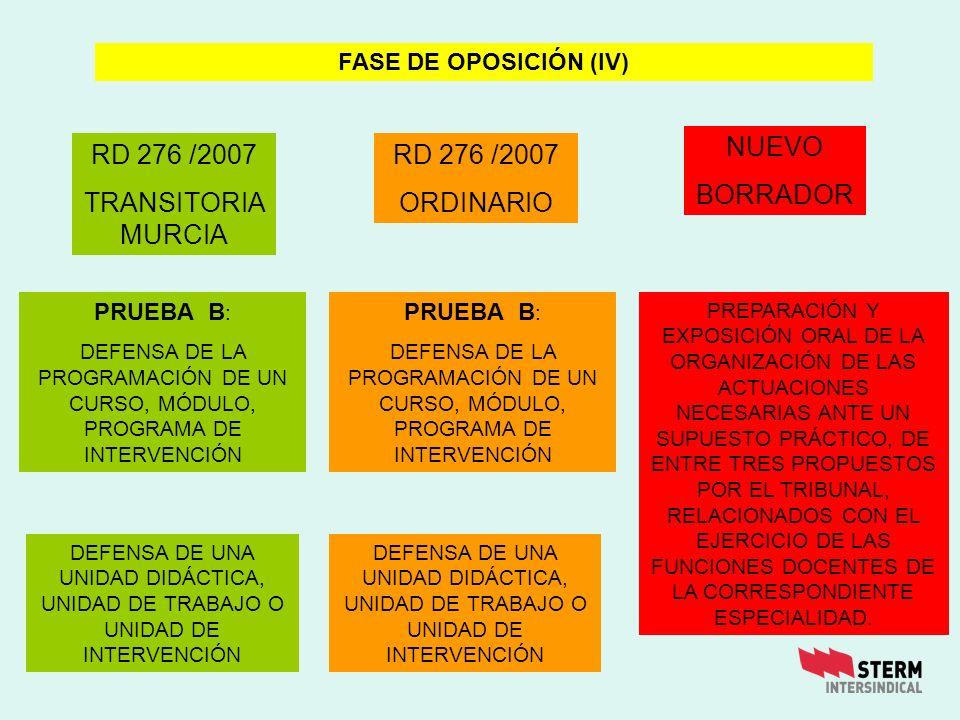PREPARACIÓN Y EXPOSICIÓN ORAL DE LA ORGANIZACIÓN DE LAS ACTUACIONES