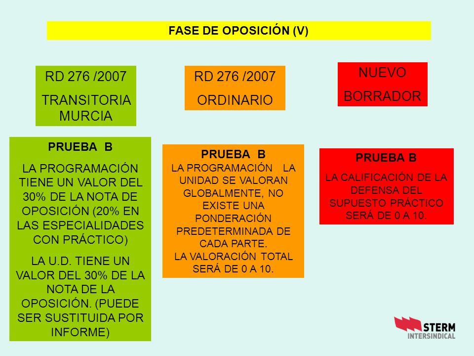 NUEVO BORRADOR RD 276 /2007 TRANSITORIA MURCIA RD 276 /2007 ORDINARIO