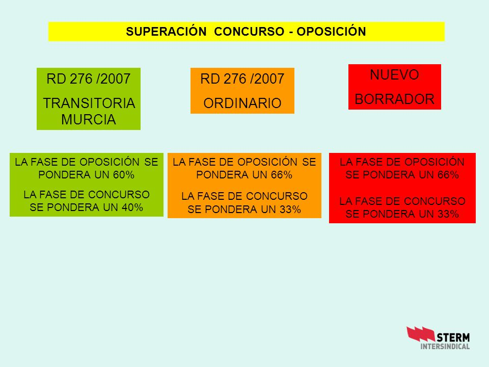 SUPERACIÓN CONCURSO - OPOSICIÓN