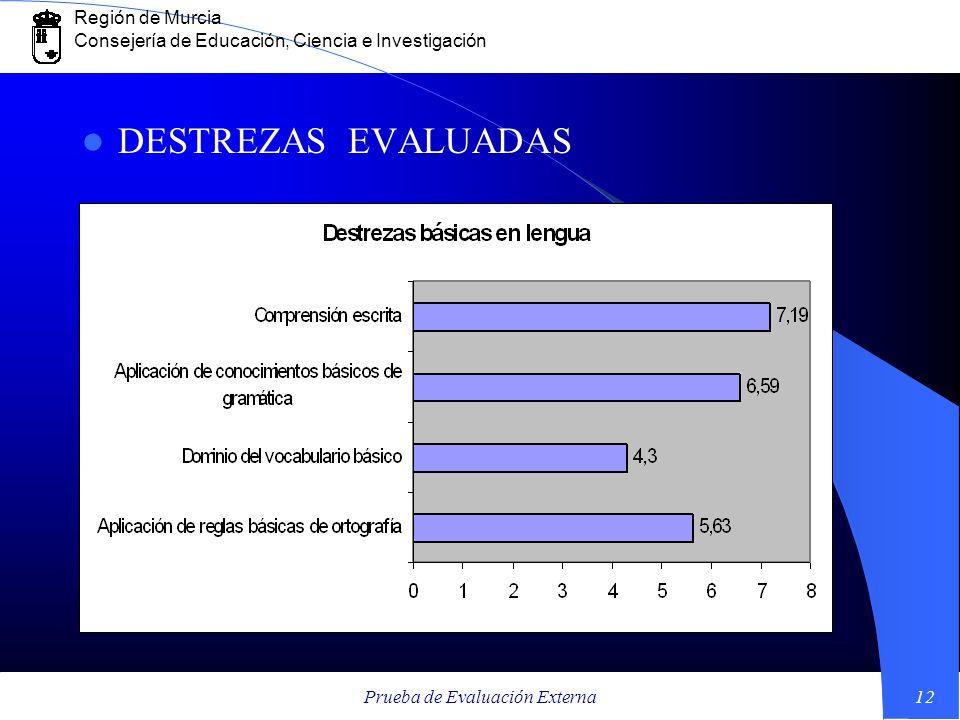 Prueba de Evaluación Externa