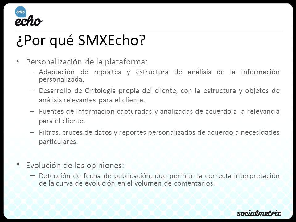 ¿Por qué SMXEcho Personalización de la plataforma: