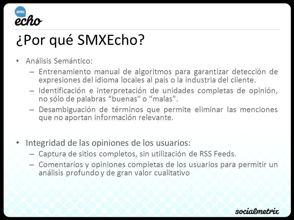 ¿Por qué SMXEcho Integridad de las opiniones de los usuarios: