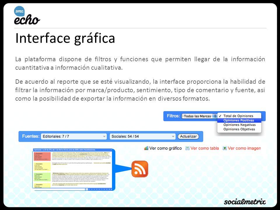 Interface gráfica La plataforma dispone de filtros y funciones que permiten llegar de la información cuantitativa a información cualitativa.