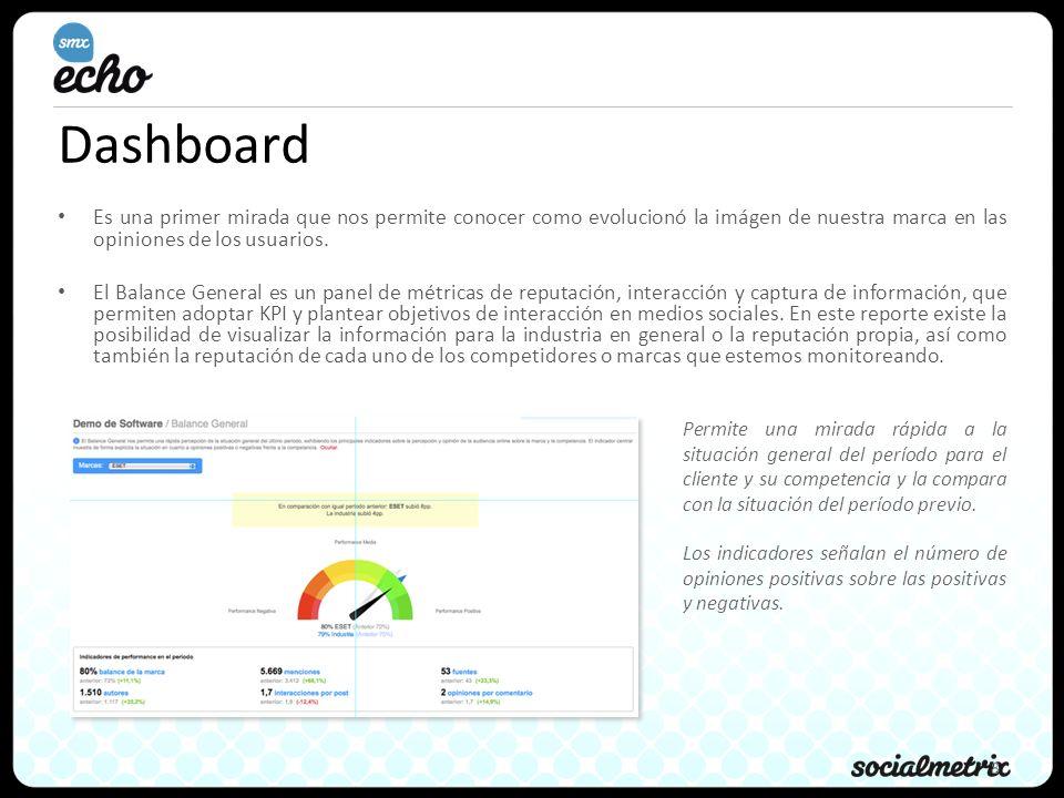 Dashboard Es una primer mirada que nos permite conocer como evolucionó la imágen de nuestra marca en las opiniones de los usuarios.