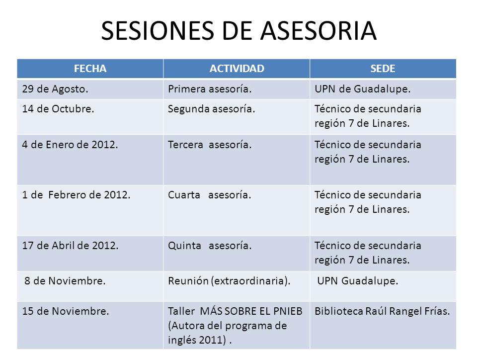 SESIONES DE ASESORIA FECHA ACTIVIDAD SEDE 29 de Agosto.
