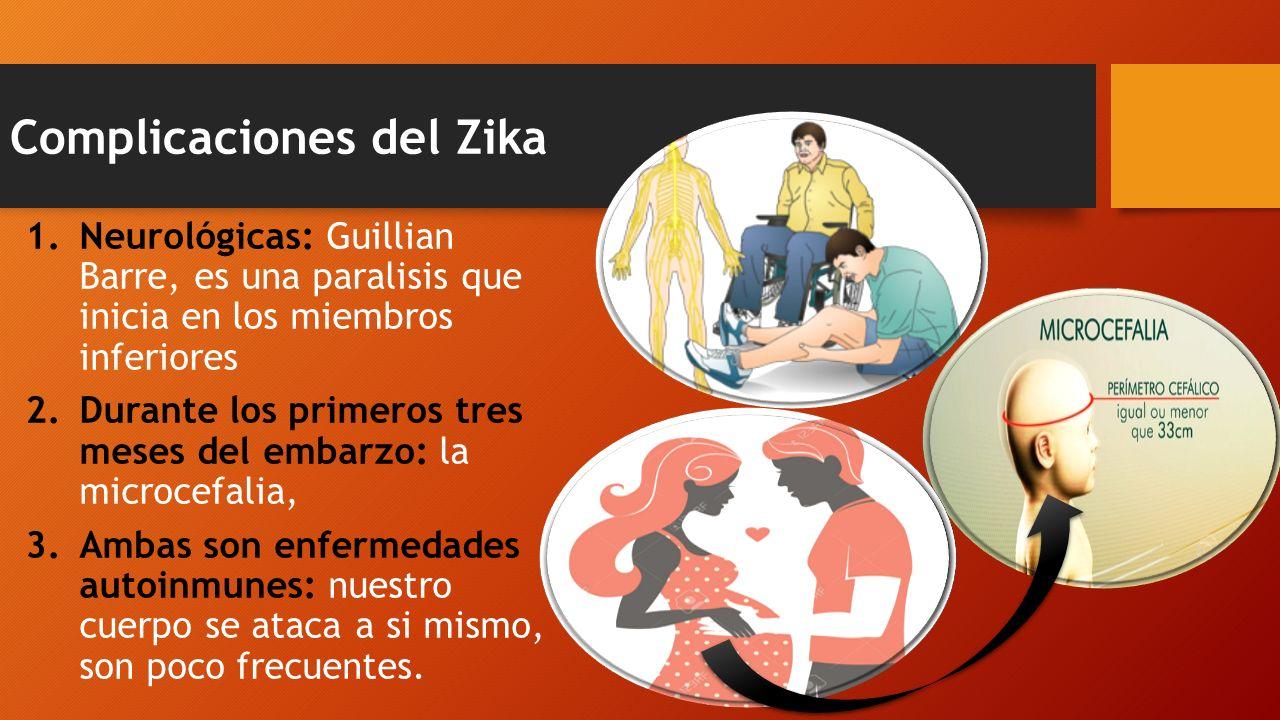 Complicaciones del Zika