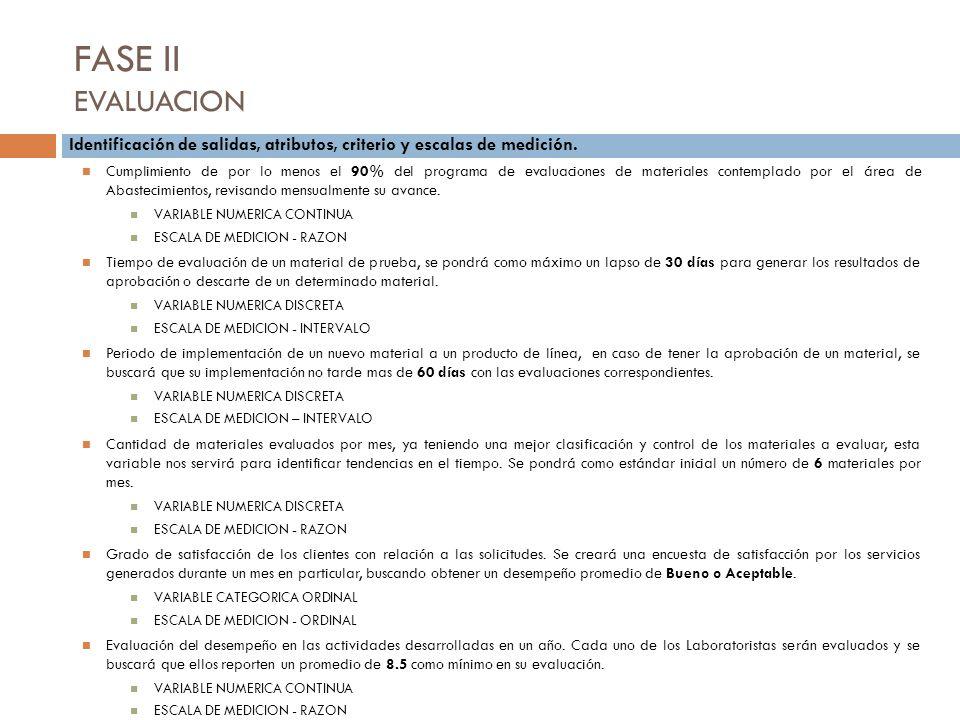 FASE II EVALUACION Identificación de salidas, atributos, criterio y escalas de medición.