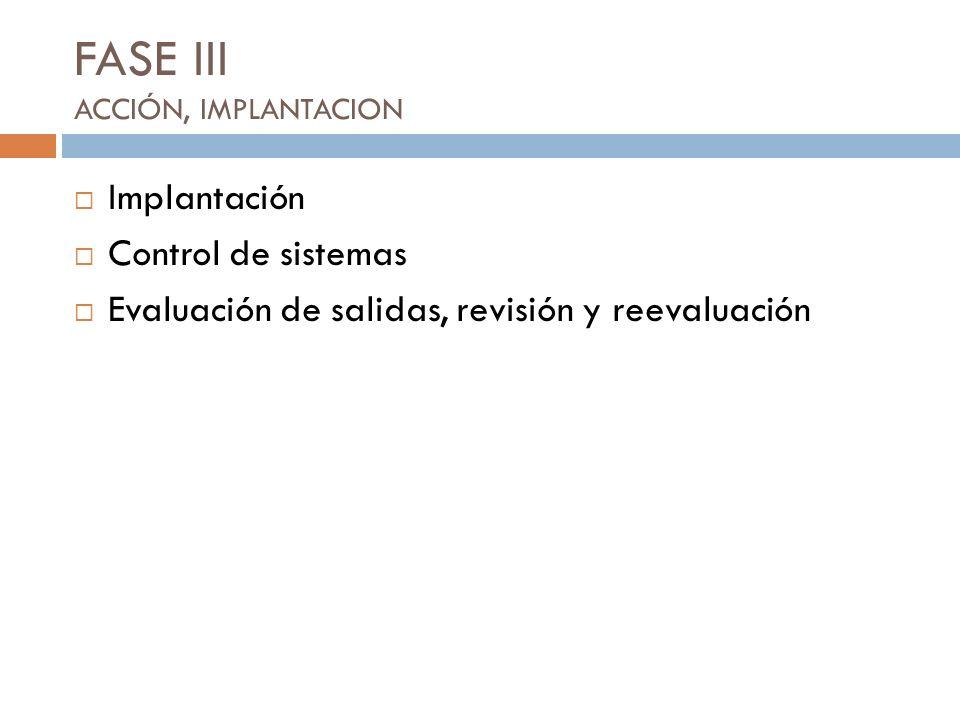 FASE III ACCIÓN, IMPLANTACION