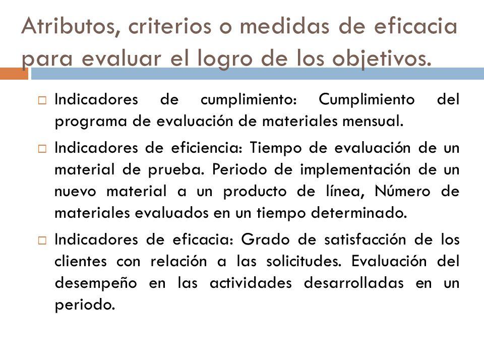 Atributos, criterios o medidas de eficacia para evaluar el logro de los objetivos.