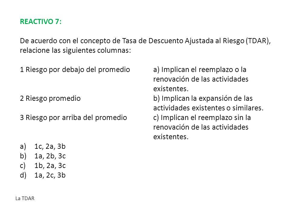 REACTIVO 7: De acuerdo con el concepto de Tasa de Descuento Ajustada al Riesgo (TDAR), relacione las siguientes columnas: