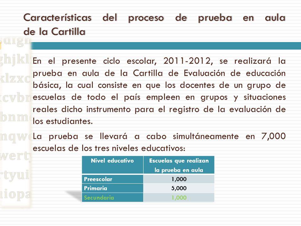 Características del proceso de prueba en aula de la Cartilla