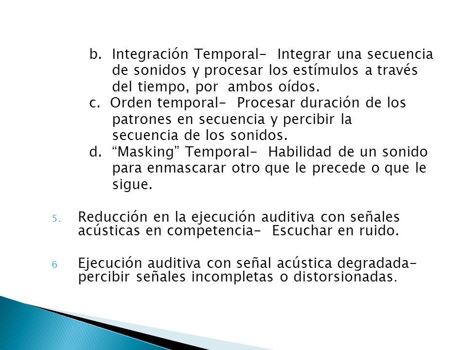 b. Integración Temporal- Integrar una secuencia