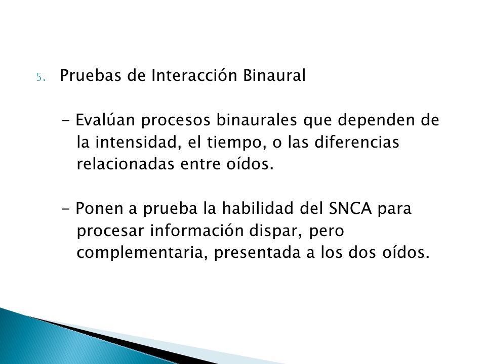 Pruebas de Interacción Binaural