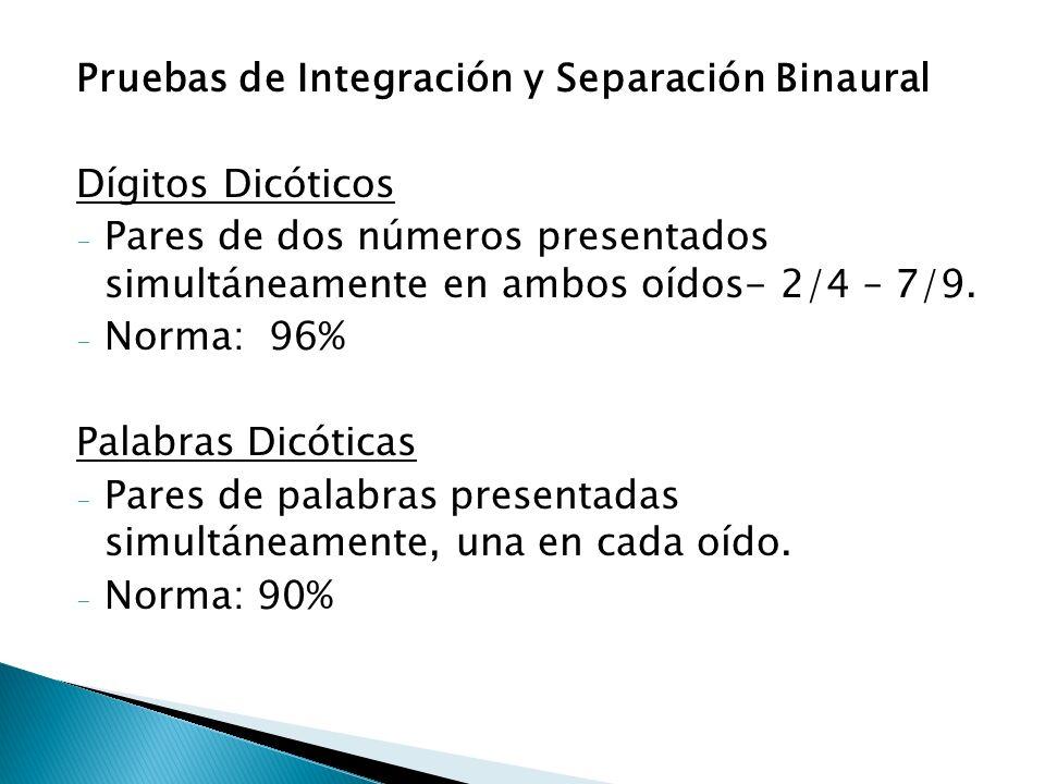 Pruebas de Integración y Separación Binaural