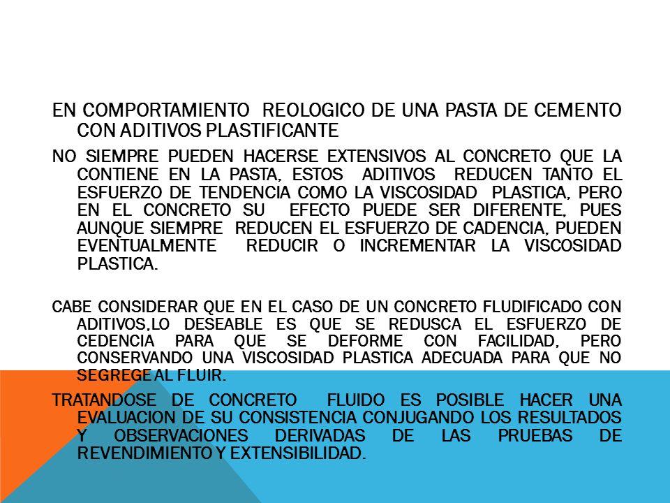 EN COMPORTAMIENTO REOLOGICO DE UNA PASTA DE CEMENTO CON ADITIVOS PLASTIFICANTE