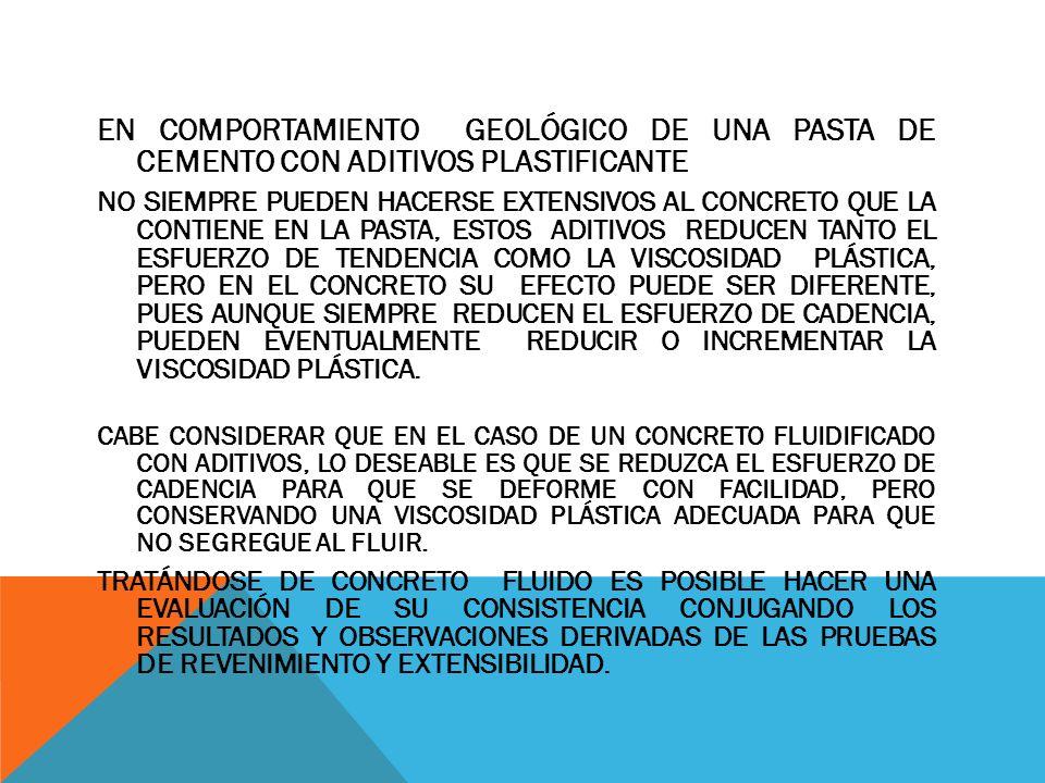 EN COMPORTAMIENTO GEOLÓGICO DE UNA PASTA DE CEMENTO CON ADITIVOS PLASTIFICANTE