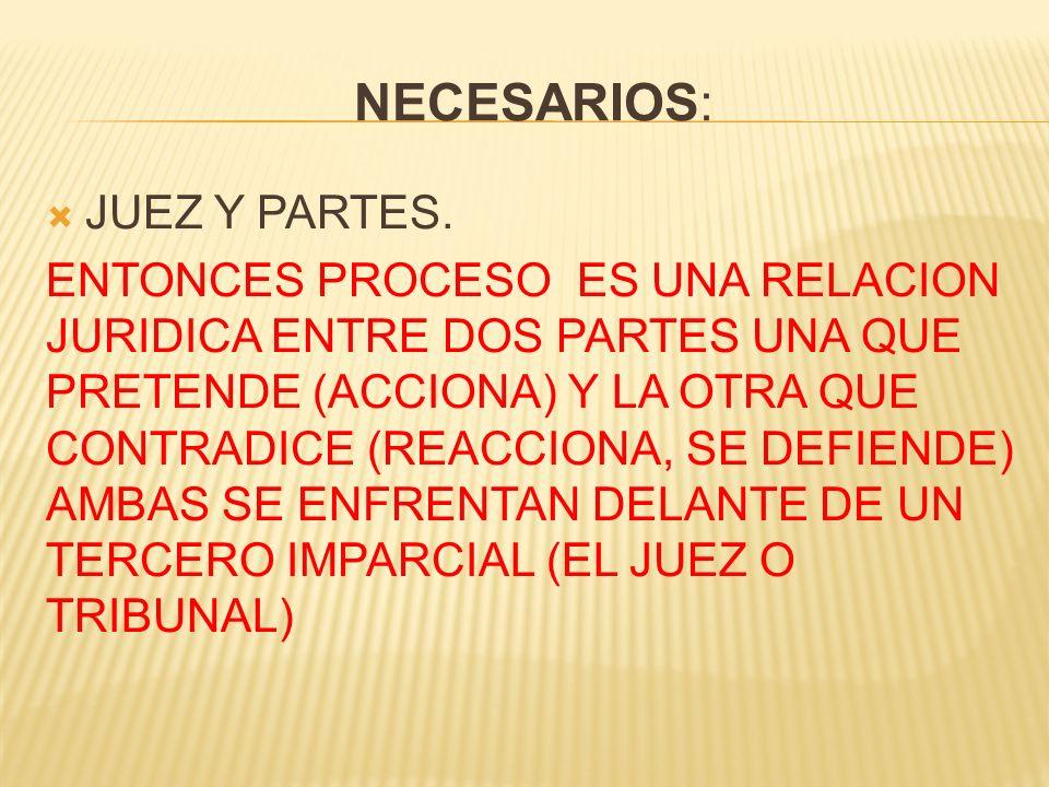 NECESARIOS: JUEZ Y PARTES.