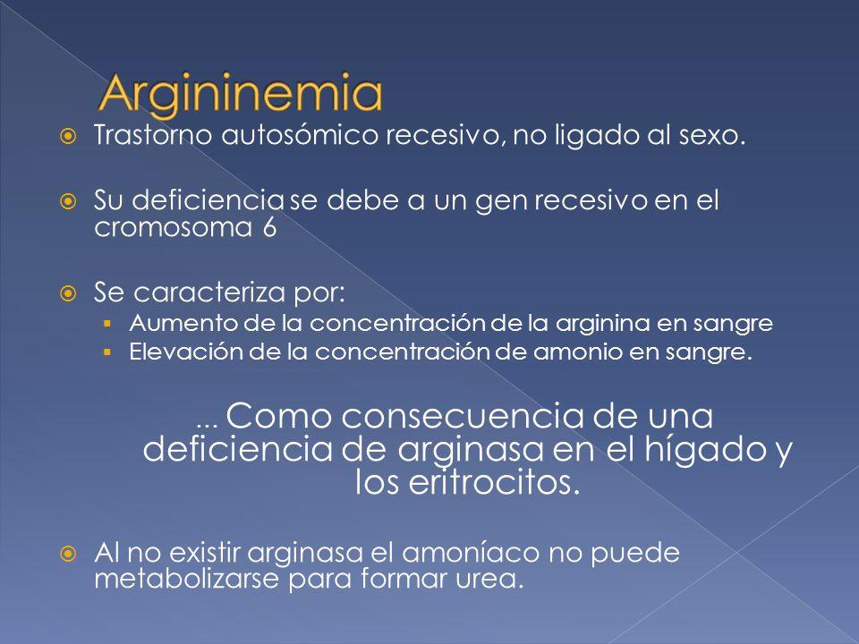 Argininemia Trastorno autosómico recesivo, no ligado al sexo.