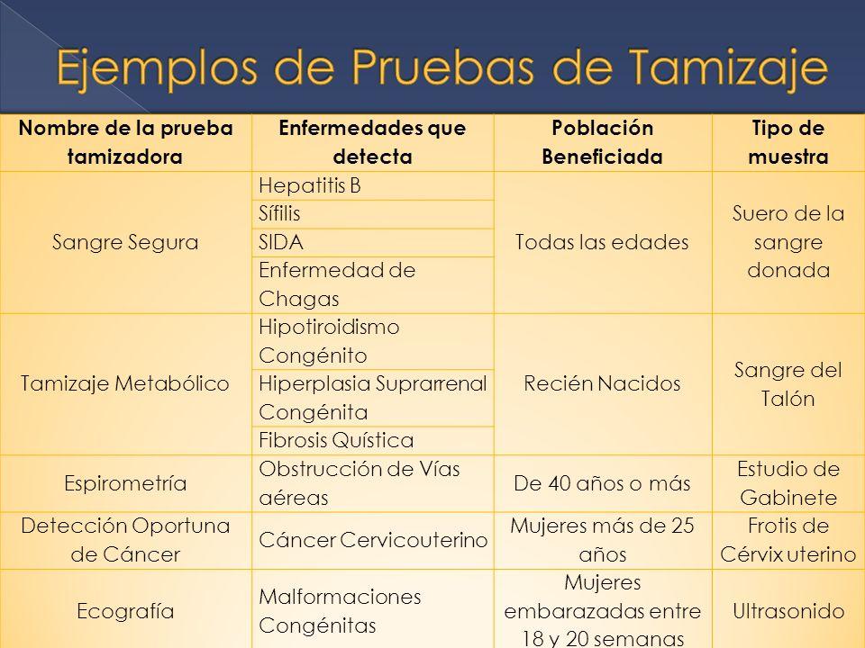 Ejemplos de Pruebas de Tamizaje