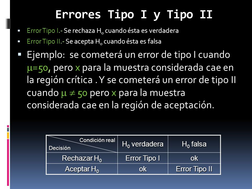 Errores Tipo I y Tipo II Error Tipo I.- Se rechaza H0 cuando ésta es verdadera. Error Tipo II.- Se acepta H0 cuando ésta es falsa.