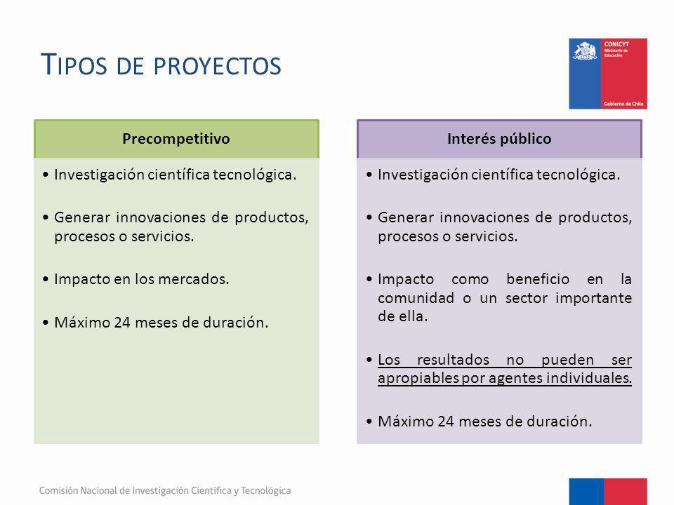 Tipos de proyectos Precompetitivo