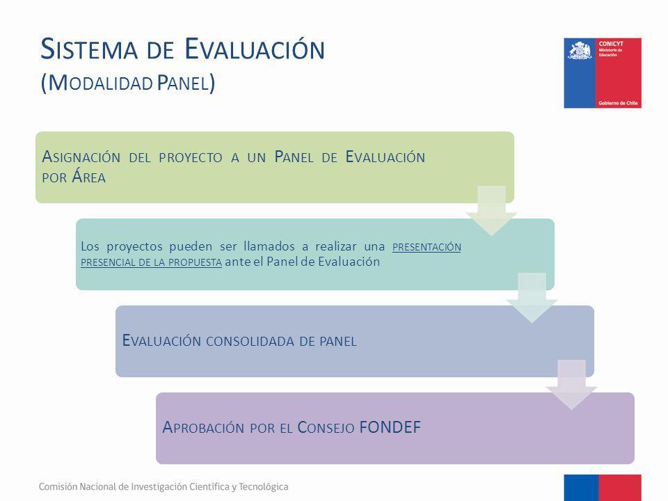 Sistema de Evaluación (Modalidad Panel)