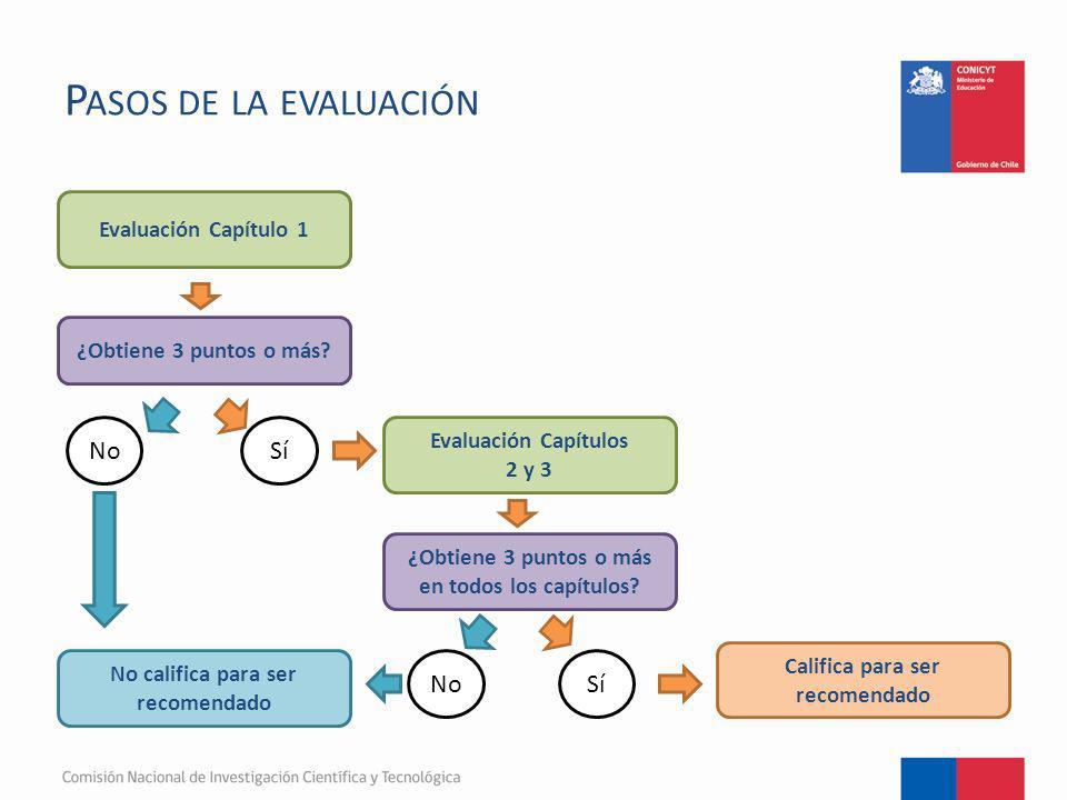 Pasos de la evaluación No Sí No Sí Evaluación Capítulo 1