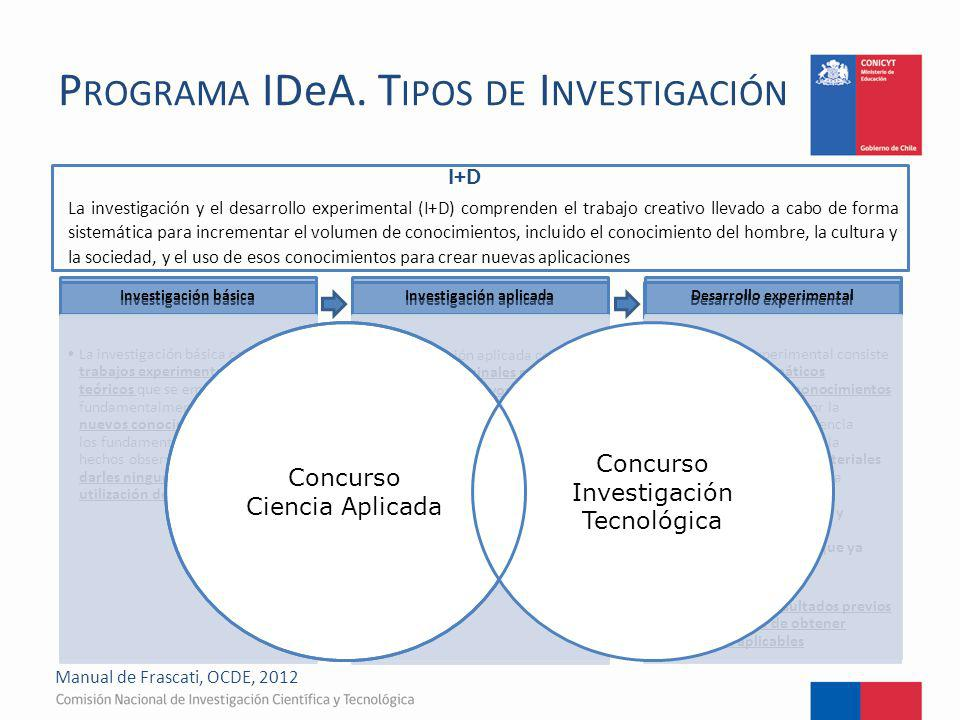 Programa IDeA. Tipos de Investigación