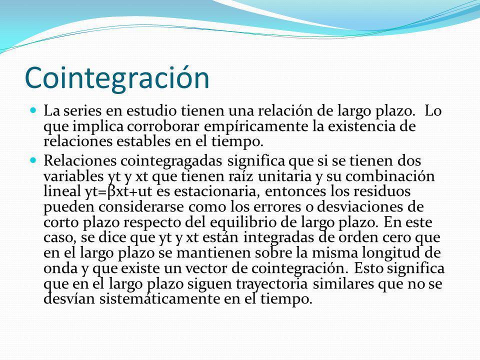 Cointegración