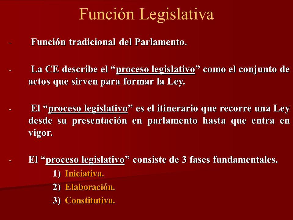 Función Legislativa Función tradicional del Parlamento.
