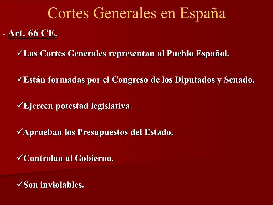 Cortes Generales en España