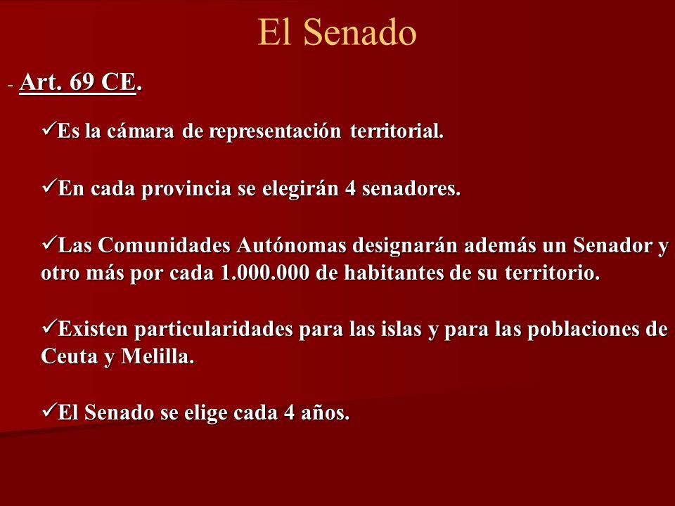 El Senado Art. 69 CE. En cada provincia se elegirán 4 senadores.