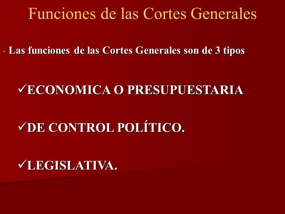 Funciones de las Cortes Generales
