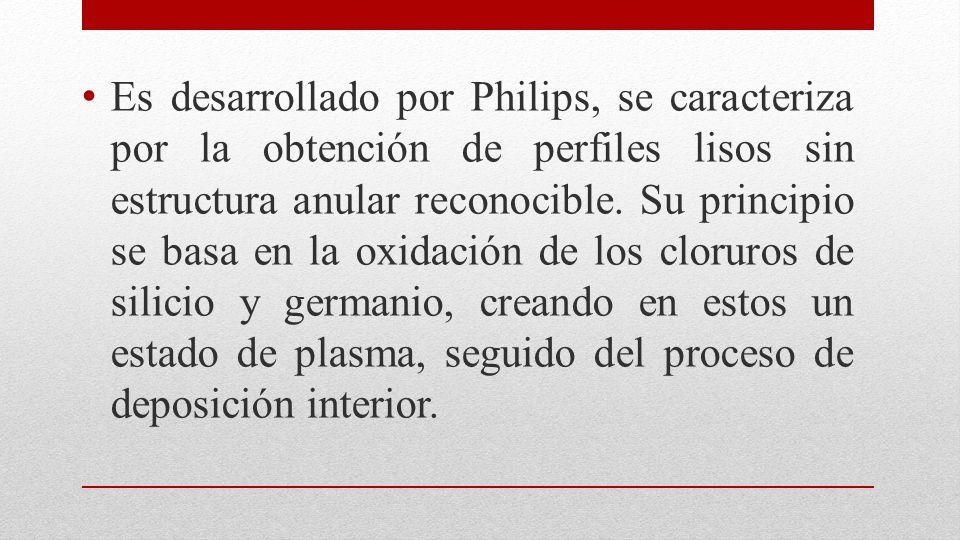 Es desarrollado por Philips, se caracteriza por la obtención de perfiles lisos sin estructura anular reconocible.