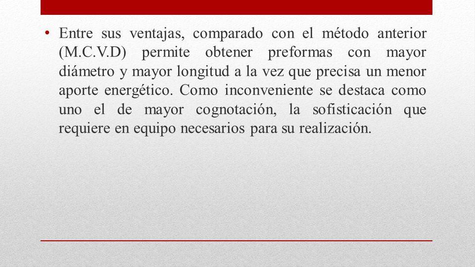 Entre sus ventajas, comparado con el método anterior (M. C. V