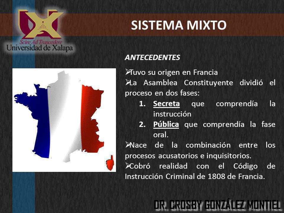 SISTEMA MIXTO ANTECEDENTES Tuvo su origen en Francia