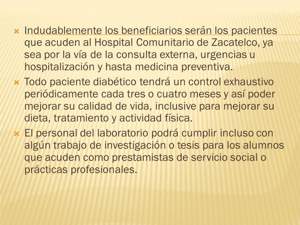 Indudablemente los beneficiarios serán los pacientes que acuden al Hospital Comunitario de Zacatelco, ya sea por la vía de la consulta externa, urgencias u hospitalización y hasta medicina preventiva.
