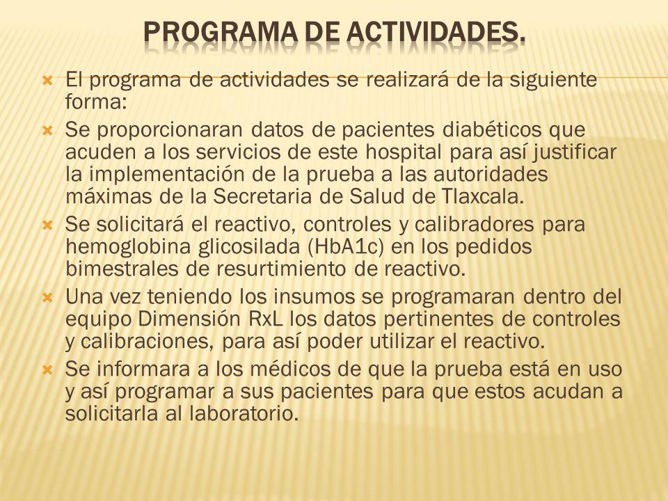 PROGRAMA DE ACTIVIDADES.