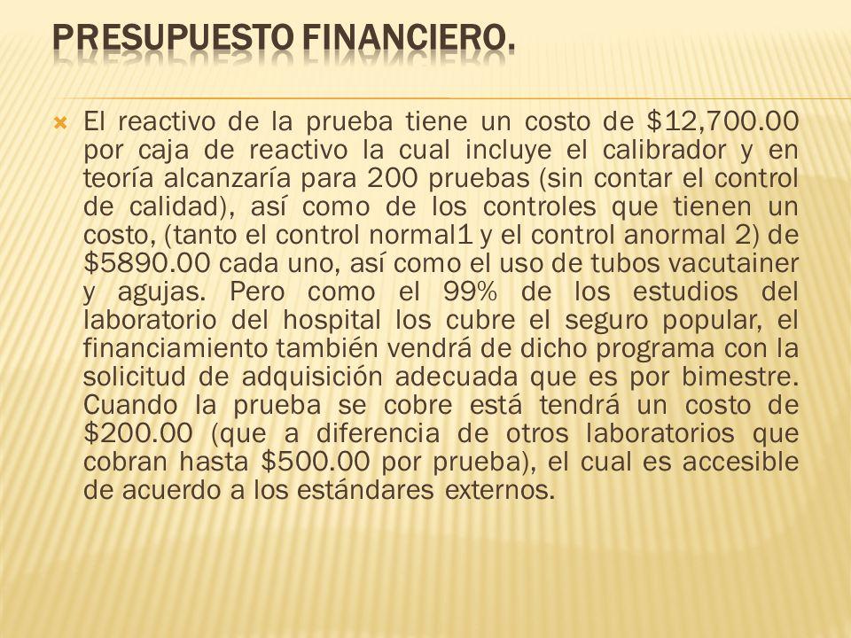 PRESUPUESTO FINANCIERO.