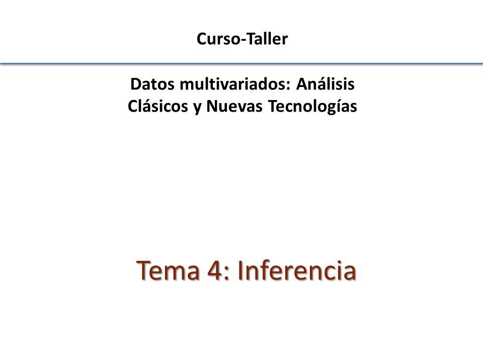 Datos multivariados: Análisis Clásicos y Nuevas Tecnologías